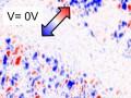 Magnetische schakelaar HZB