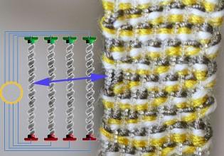 Kunstmatige spieren uit koolstof nanobuisjes