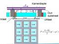 luchtlagering transportsysteem TU Delft