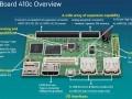 Ontwikkelkaart van Arrow Electronics