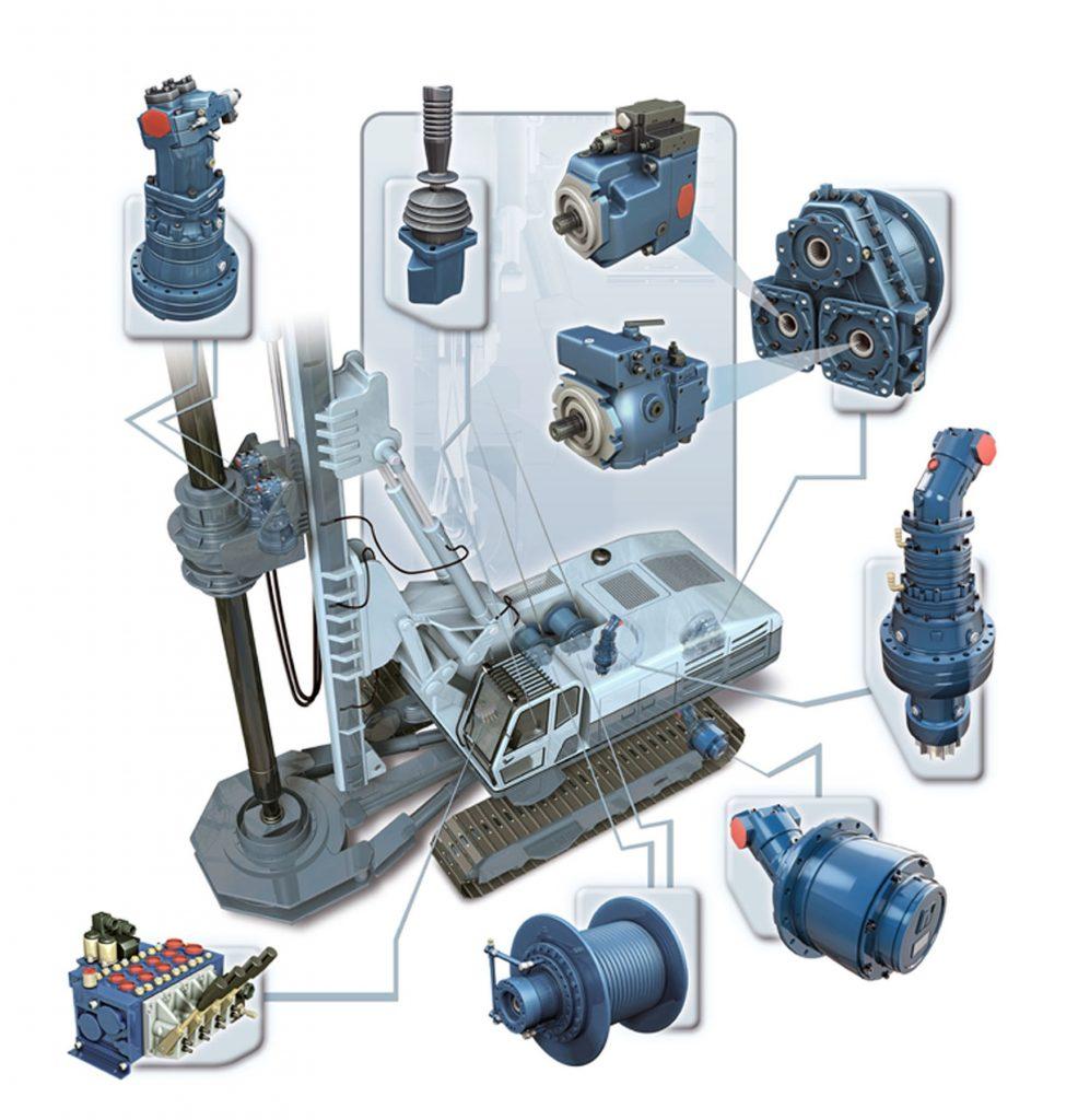 De producten van Brevini Power Transmissions en Fluid Power Businesses (bron: Brevini)