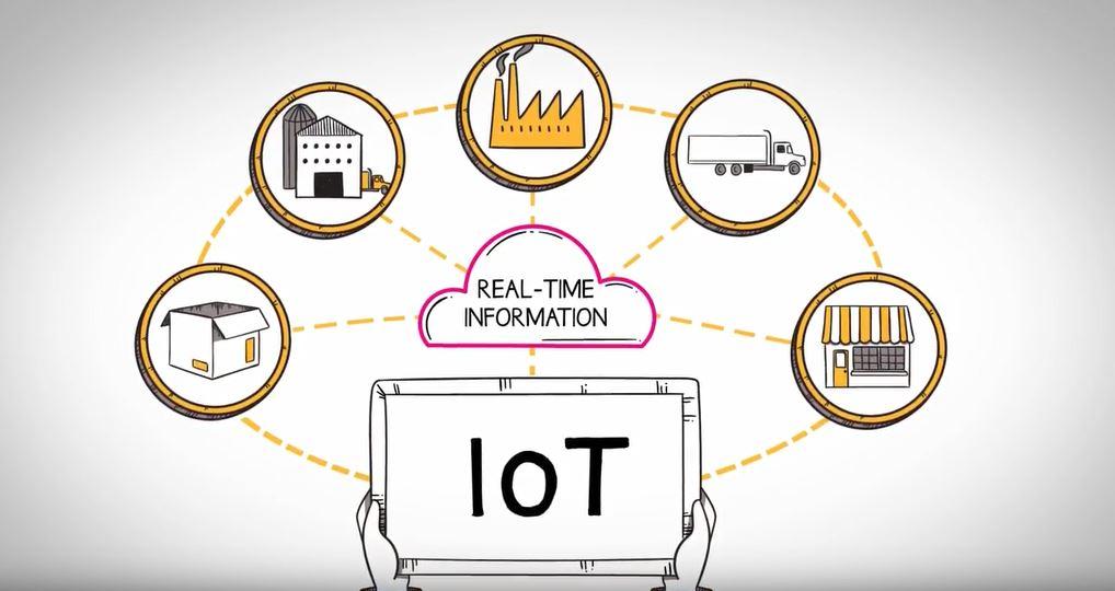 T Systems Levert Met Roambee Iot Oplossing At Aandrijftechniek