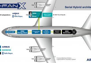 Airbus Siemens elektrisch vliegen