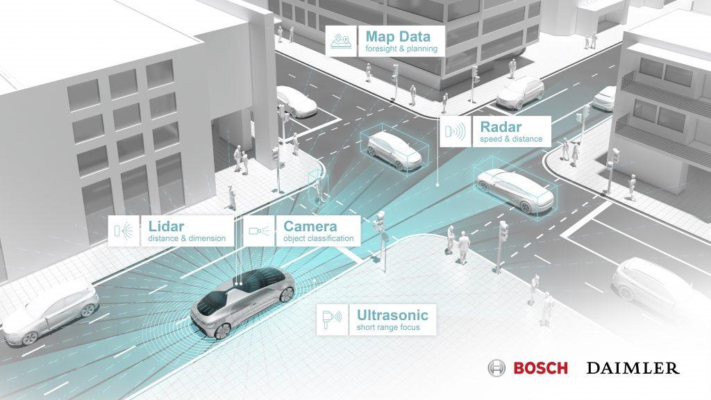 Bosch Daimler autonoom