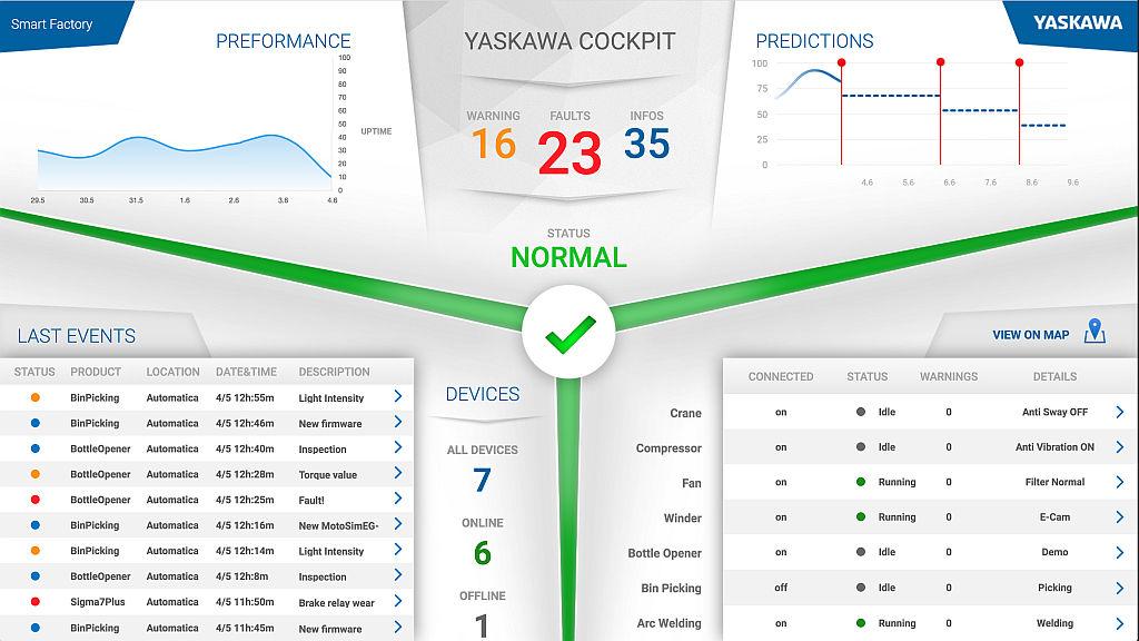productiesoftware Yaskawa