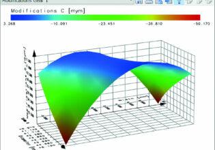 KISSsoft software voor tandwielberekening