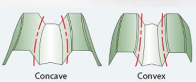 Apex Curvic 2
