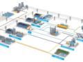 ThyssenKrupp Hydrogen