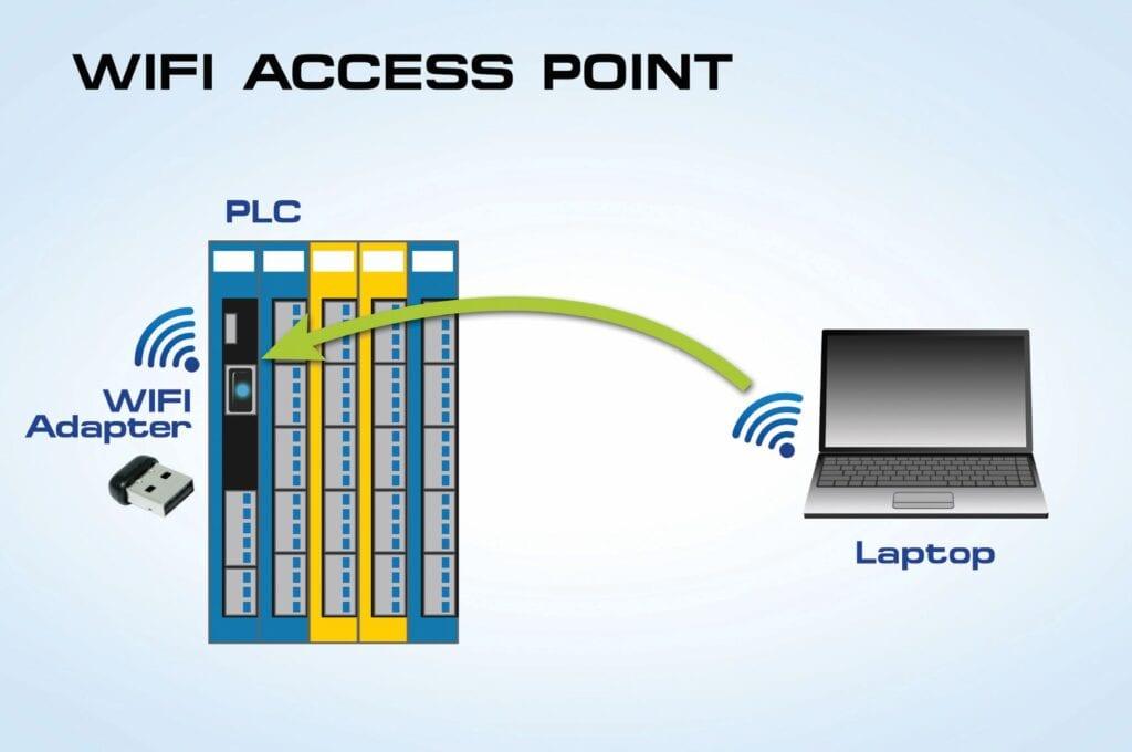 Sigmatek wifi access
