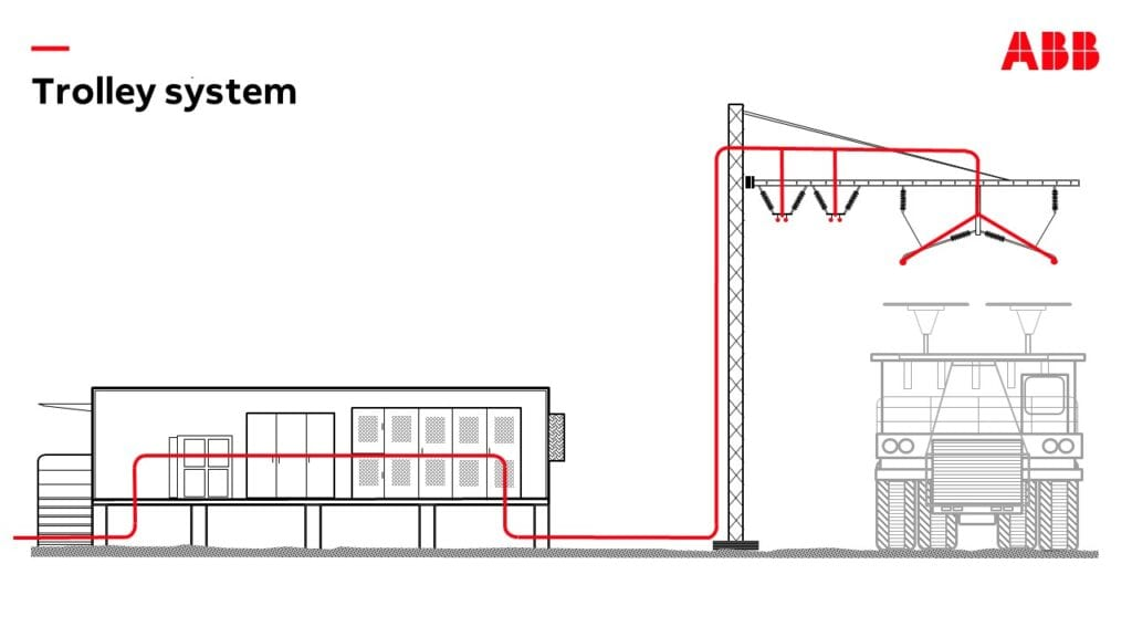 ABB dump truck electrification