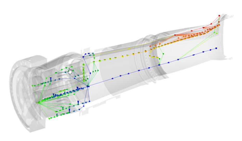 altair flow GE aviation